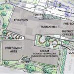 Committee proceeds with AHS rebuild design