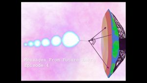 Messages From Future Earth – Episode4